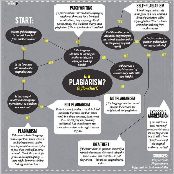 Roxanne Desforges on It! and Flowchart - what is a flowchart