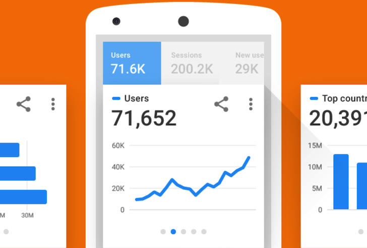 Big Google Analytics 3 0 Update Brings A New Icon Material Design Report Sharing More Apk Download Google Analytics Material Design Analytics