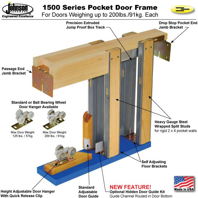 Johnson Hardware 1500 Series Pocket Door Frame Pocket Doors Pocket Door Frame Pocket Door Hardware