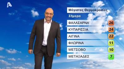 """""""Ραγδαία επιδείνωση του καιρού"""" προειδοποιεί ο τρισμέγιστος Σάκης Αρναούτογλου"""