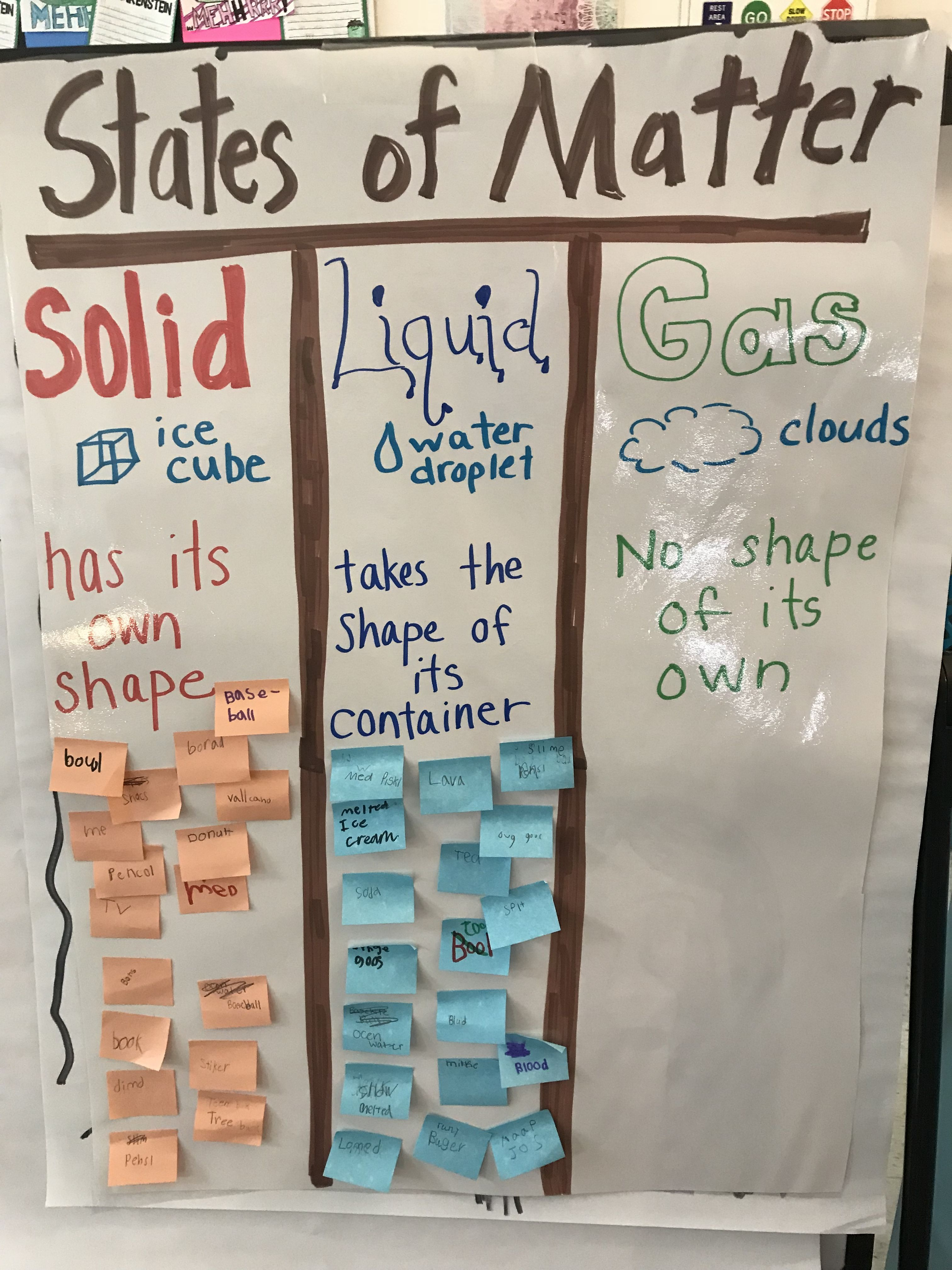 States Of Matter Solid Liquid Gas Anchor Chart Students