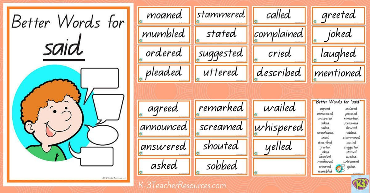 27 BETTER WORDS FOR 'SAID' Wow words, Words