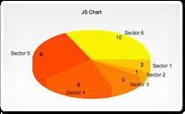 JS Charts - Free JavaScript charts | Infographics & Dataviz