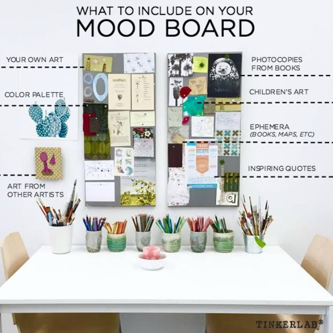 5 Tips How To Decorating An Artistic Home Office: How To Make A Mood Board That Inspires Creative Energy