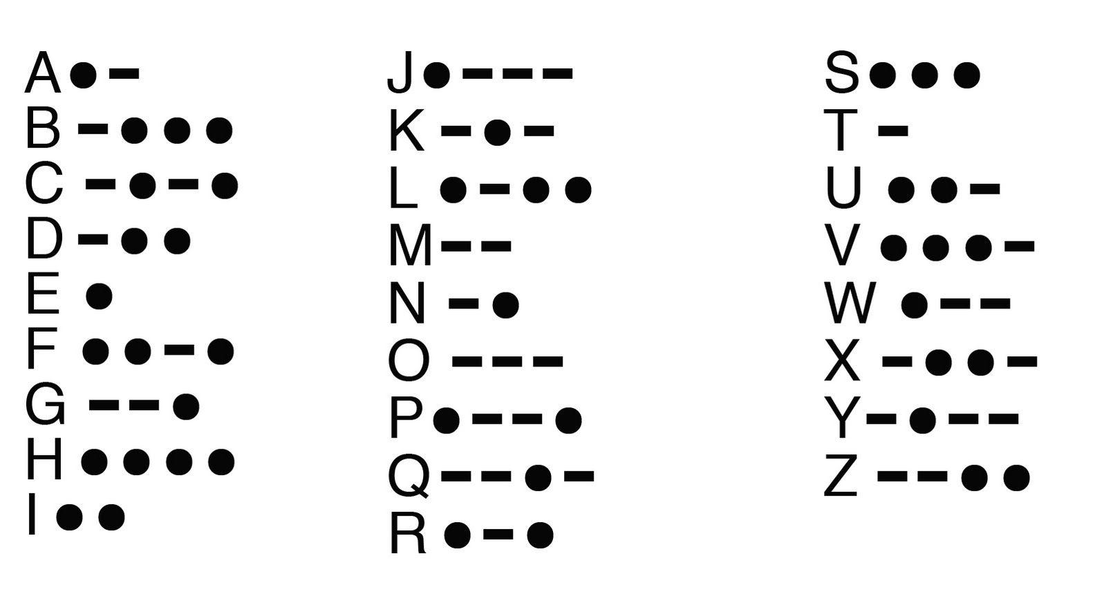 Morse Code Morse Code Bracelet Morse Code Tattoo Morris Code