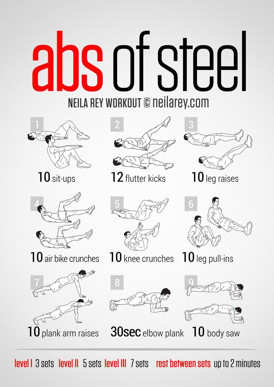 Get 6 Pack Abs Fast With These 15 No Equipment Workout Exercise ...