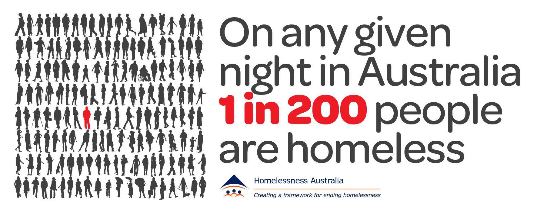 1 In 200 Australians Are Homeless Australia Pinterest