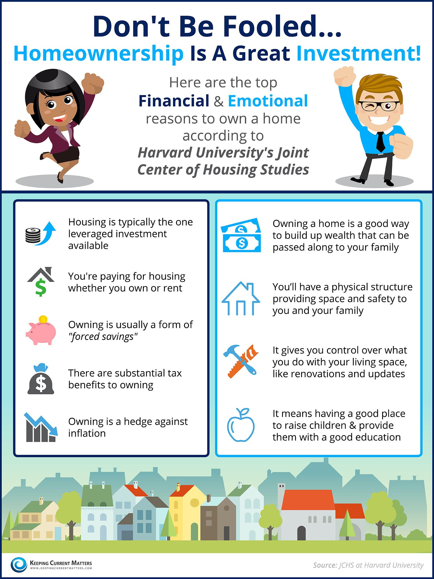 Dont be fooled homeownership is a great investment