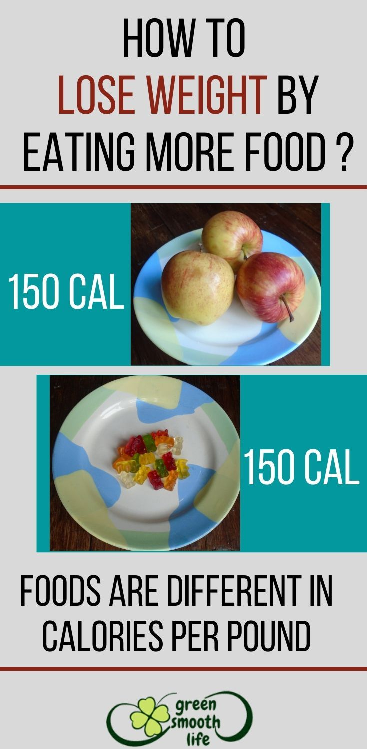 Pin On Loose Weight Fast And Easy