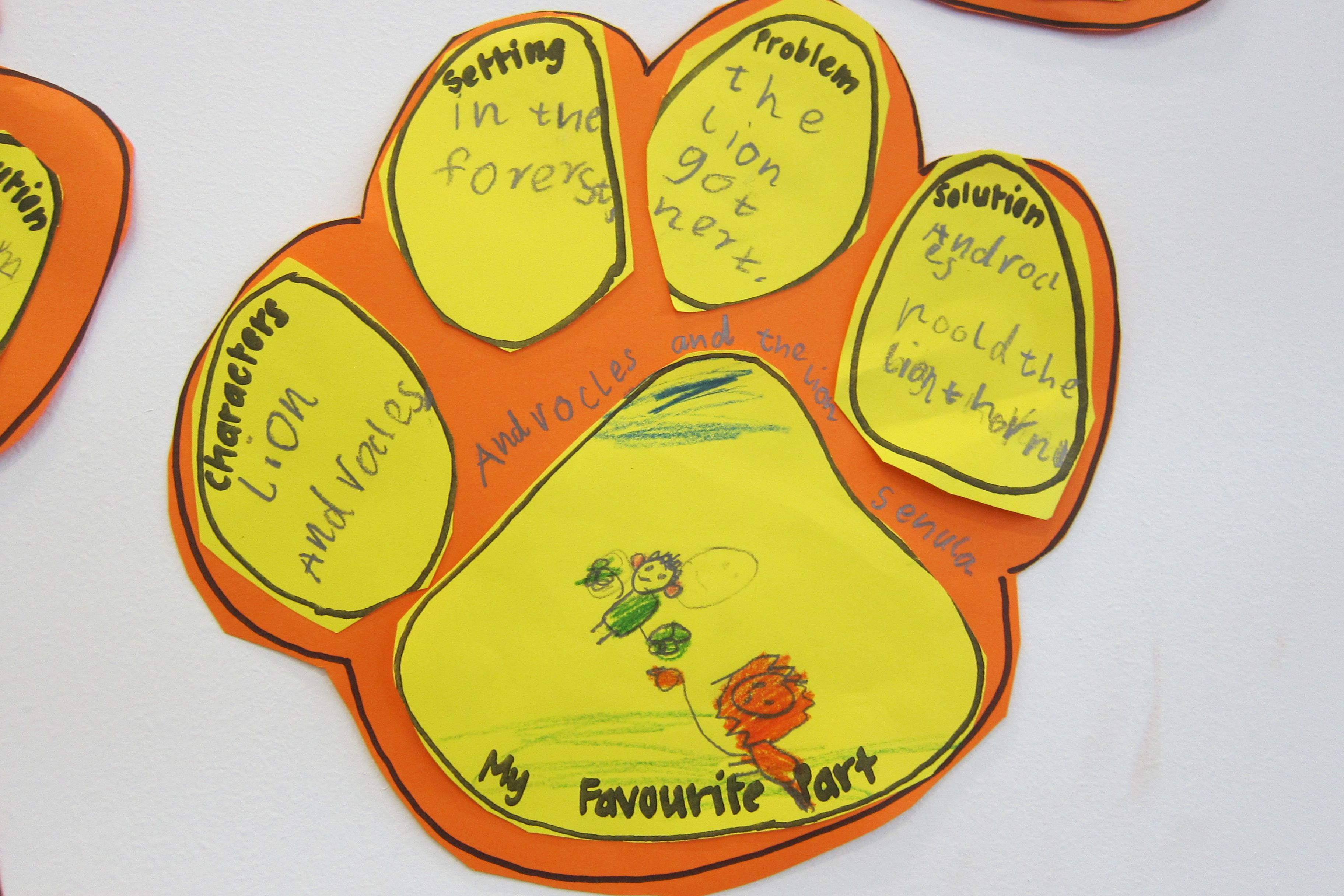 medium resolution of Androcles and the Lion - Looking at the elements of the story using a lion's  paw   Paw crafts
