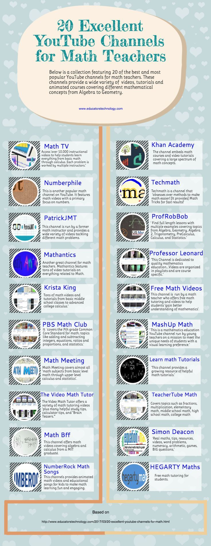 20 YouTube Channels Every Math Teacher Should Know About | Teaching ...