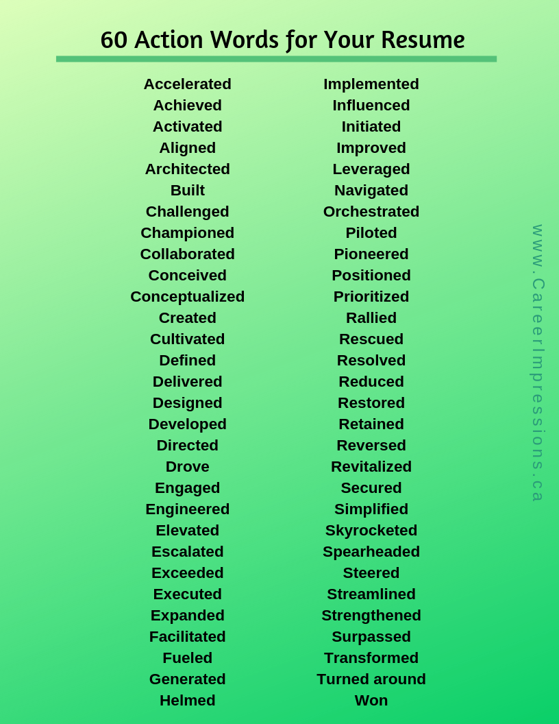 60 Action Words for Your Executive Resume Action words