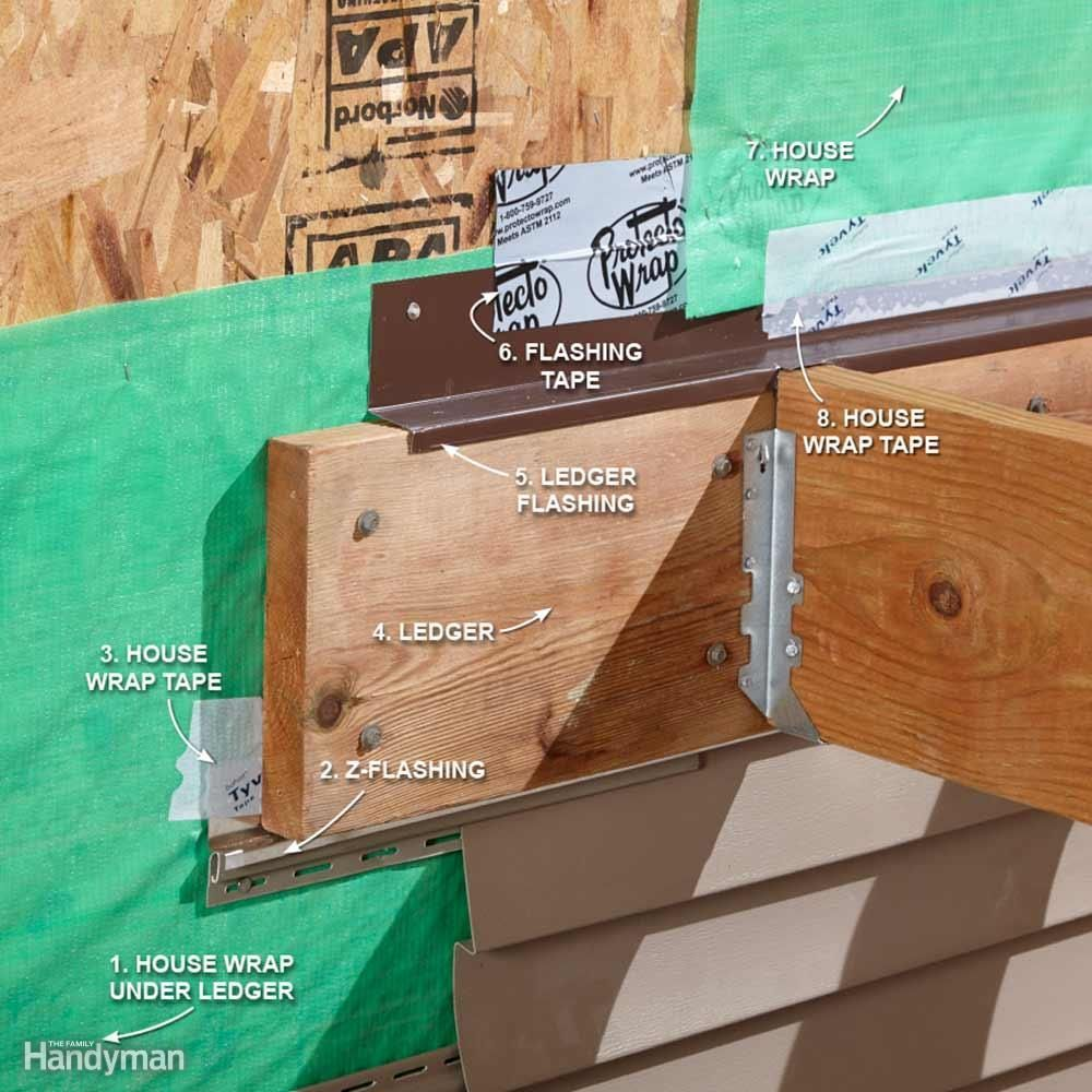 Best Way To Flash A Ledger Board Deck Ledger Boards Are A Common Source Of Water Infiltration And It Can Be Years Befor Building A Deck Modern Deck Diy Deck