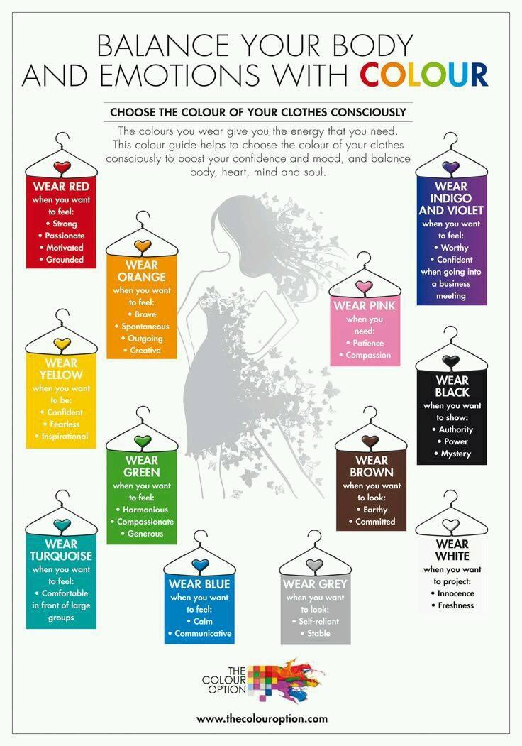 Color In Fashion How Bright Colors Can Brighten Your Mood Fargpsykologi Kroppssprak Fargschema