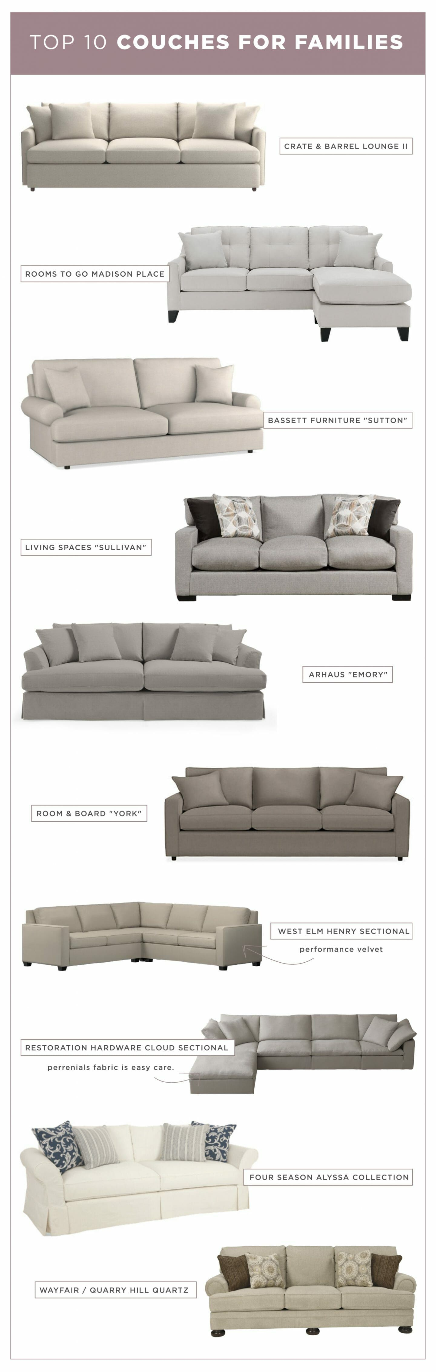 Most Recommended Couches For Families Lynzy Co Couches