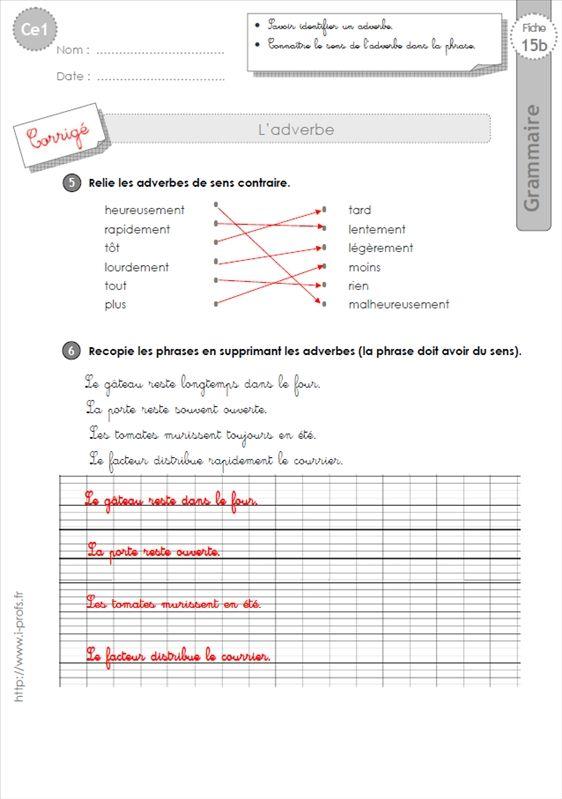 ce1: l'Adverbe GRAMMAIRE | Les adverbes, Ce1, Grammaire