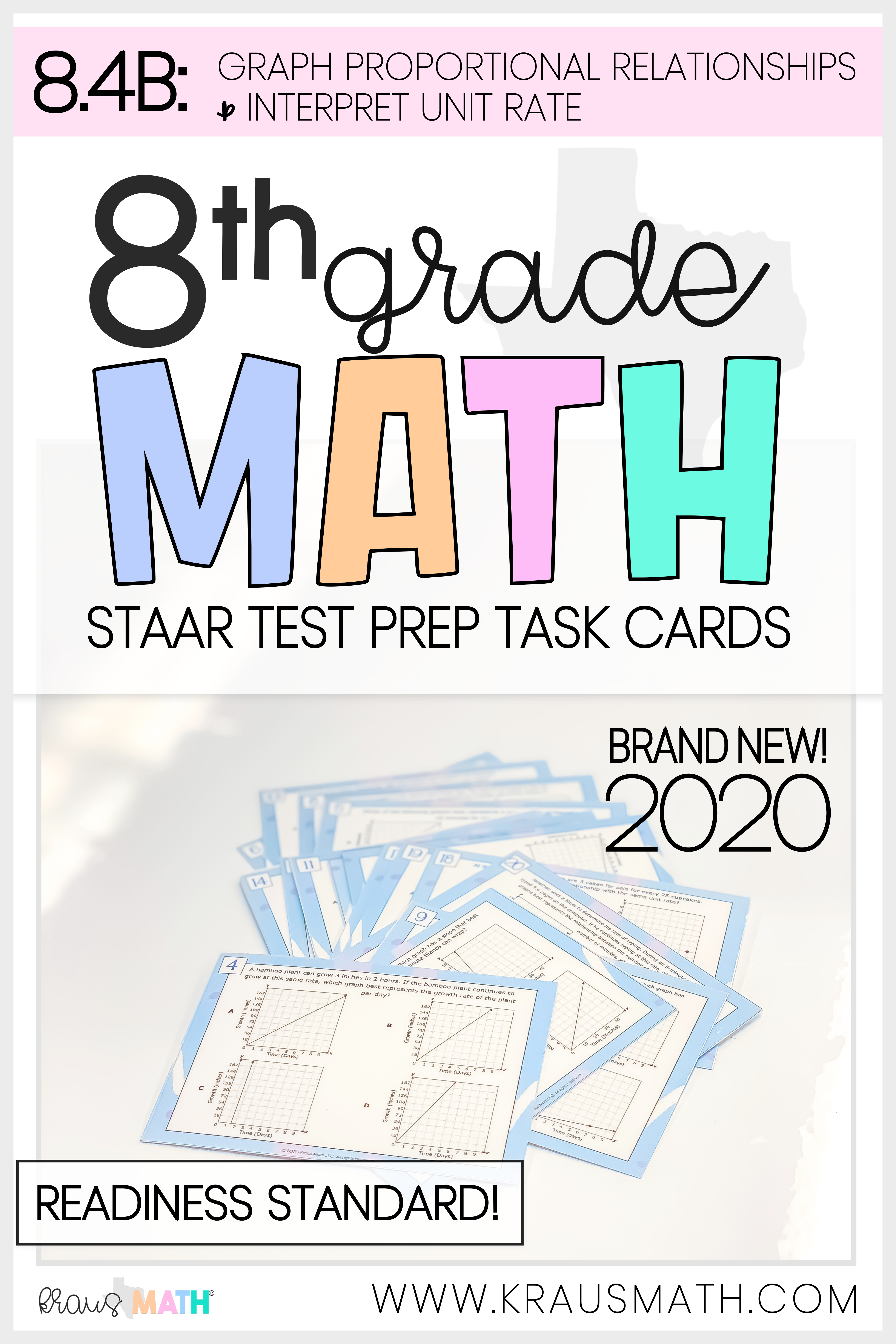 8 4b Graph Proportional Relationships Staar Test Prep