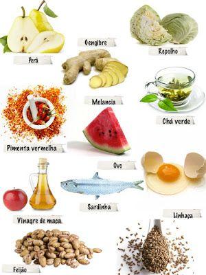 Alguns Alimentos Que Ajudam A Emagrecer Racao Animal Alimentos