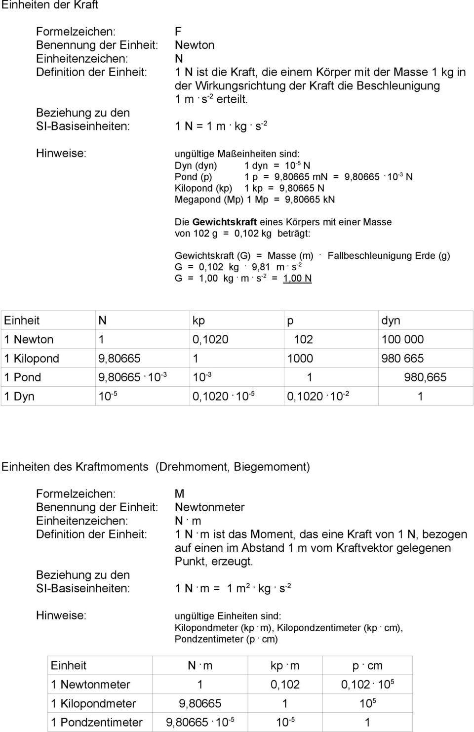 15 Physikgesetz Newton Gesetze Arbeitsblatt | Bathroom | Pinterest