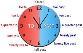 Reloj Con Hora De 10 45 Búsqueda De Google Las Horas En Ingles Pronunciacion En Frances Aprender Ingles Para Niños