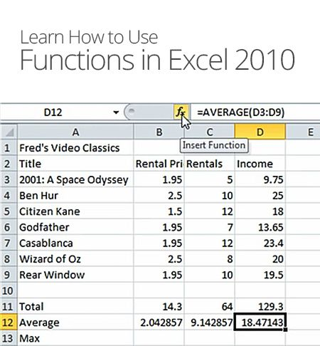Improve your microsoft excel skills by learning how to use functions improve your microsoft excel skills by learning how to use functions to find the sum freerunsca Images