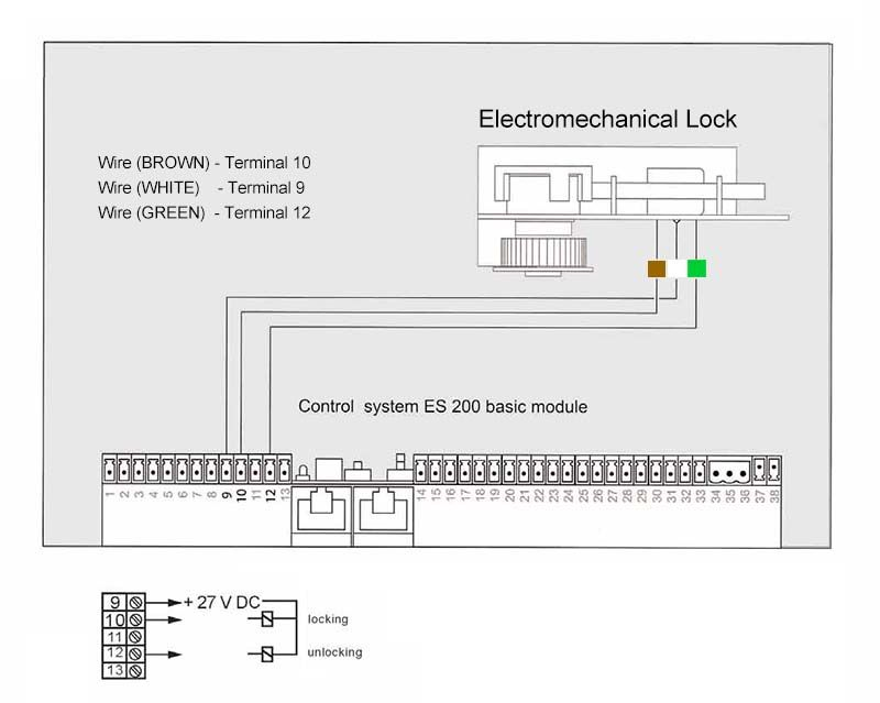 connection scheme & wiring diagram of es200 automatic sliding door kit,  wiring sensors, safety beam, locking, program switch & emergency stop  (dorma