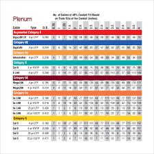 Resultado De Imagen Para Conduit Fill Chart  Info