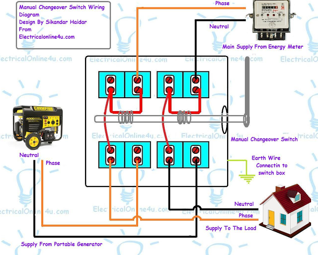 Manual Changeover Switch Wiring Diagram For Portable Generator Or How To Connect A Generator To House Wir Transfer Switch Electricity Generator Transfer Switch