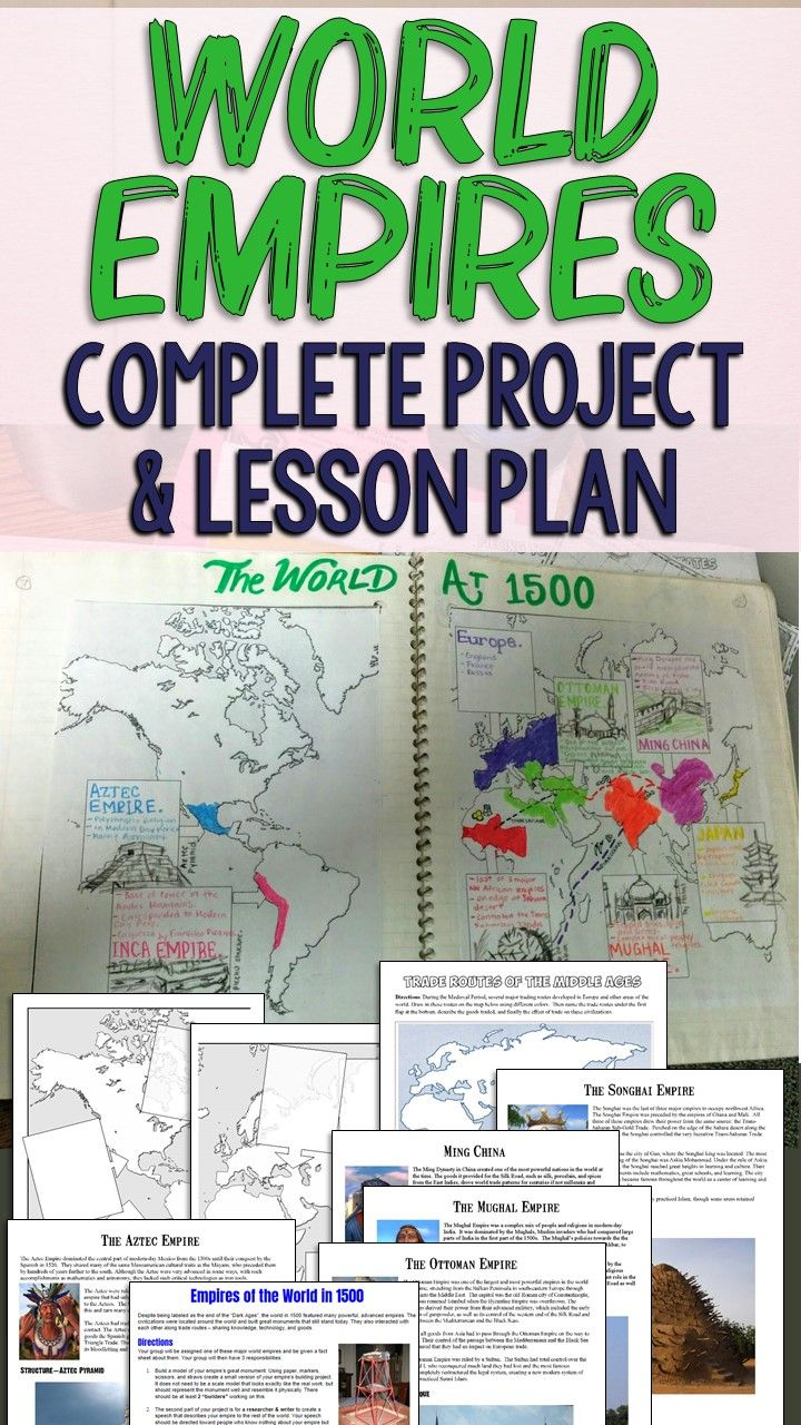 Photo of Seven World Empires Project and Lesson Plan