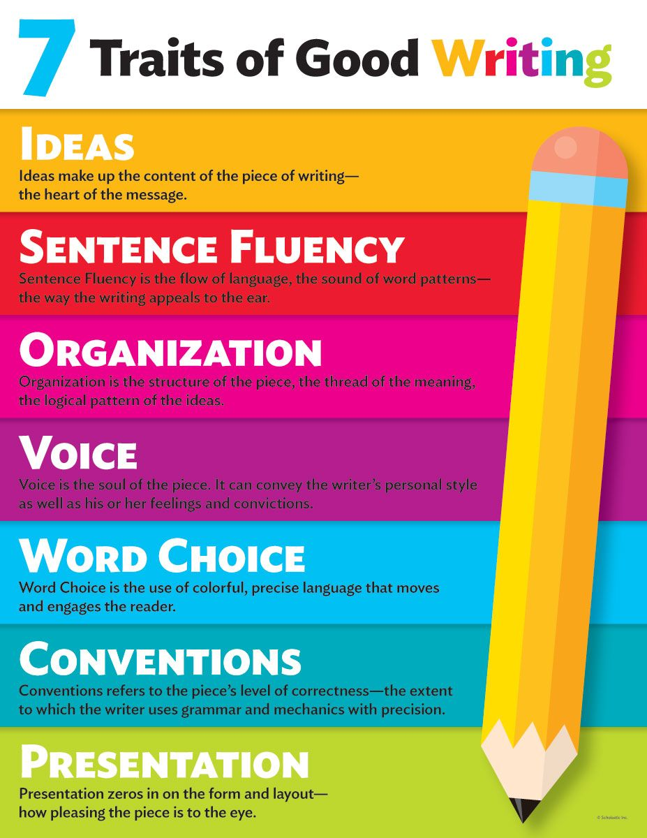essay writing qualities of a good student There are many traits which can help students of any grade or age to become  great writers these essay writing qualities of a good student can.