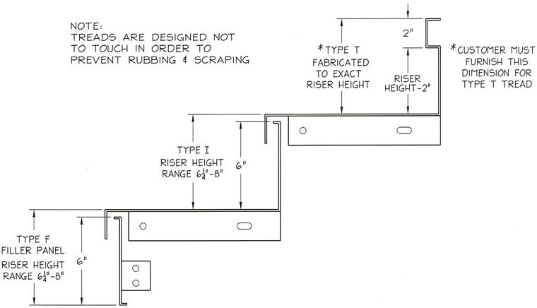 Superieur Closed Riser Diamond Plate Steel Stair Tread, Galvanized Stair Treads