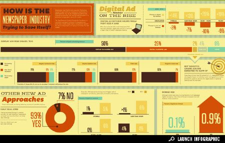 1000+ images about Infographic Mania on Pinterest | Around the ...