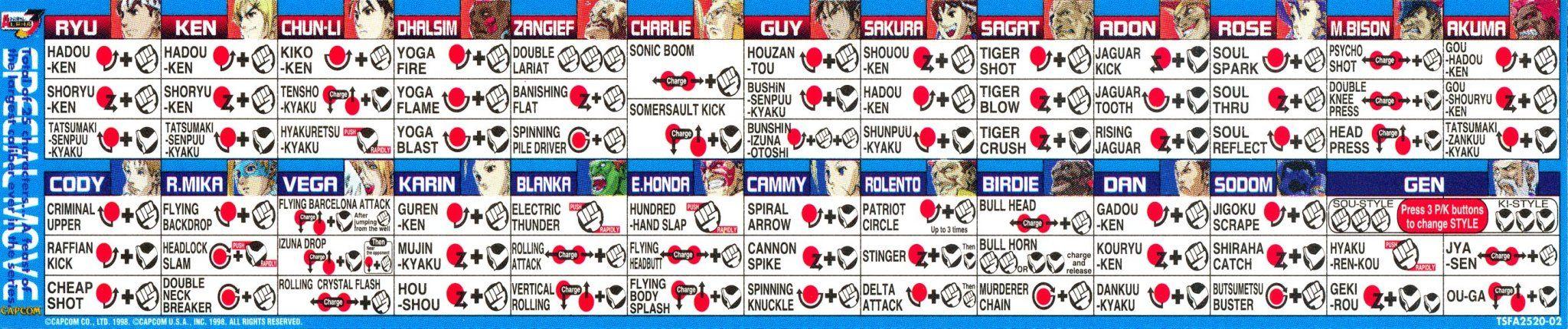 Street Fighter Alpha 3 Combos Street Fighter Street Fighter