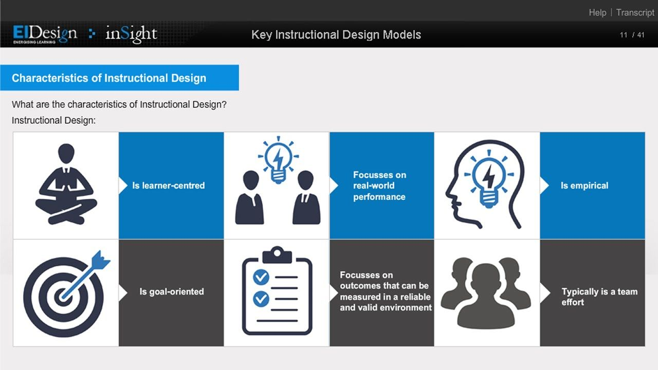 Insight Is Ei Design S Productline Of Online Tutorials That Is Offered To A Global Audience For More Detail Instructional Design Design Model Online Tutorials