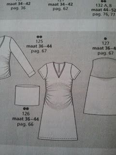 Zwangerschapskleding Maat 36.Zwangerschapskleding Maken Nursing Clothes Maternity Sewing
