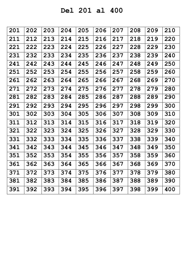 Numeros Del 1 Al 400 Tabla De Números Matemáticas Para Niños Material Didactico Para Matematicas