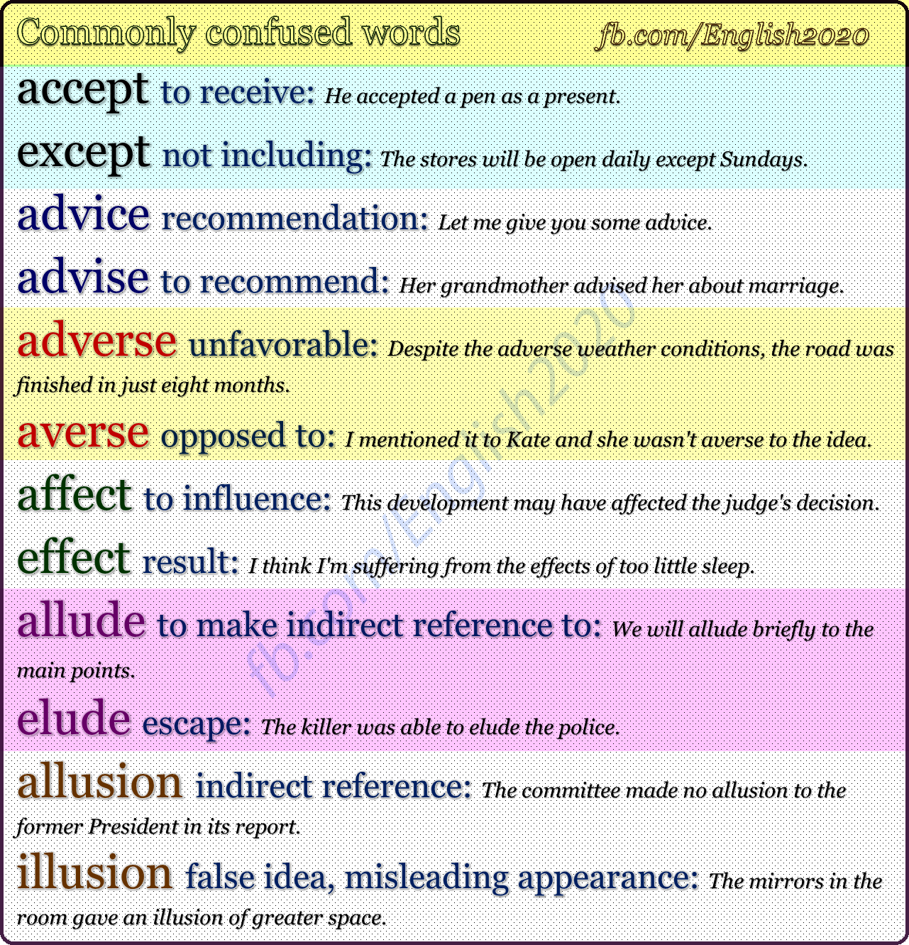 Commonly Confused Words With Sentences