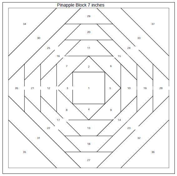 Perfecto Patchwork Patrones Festooning - Ideas de Diseño Para El ...
