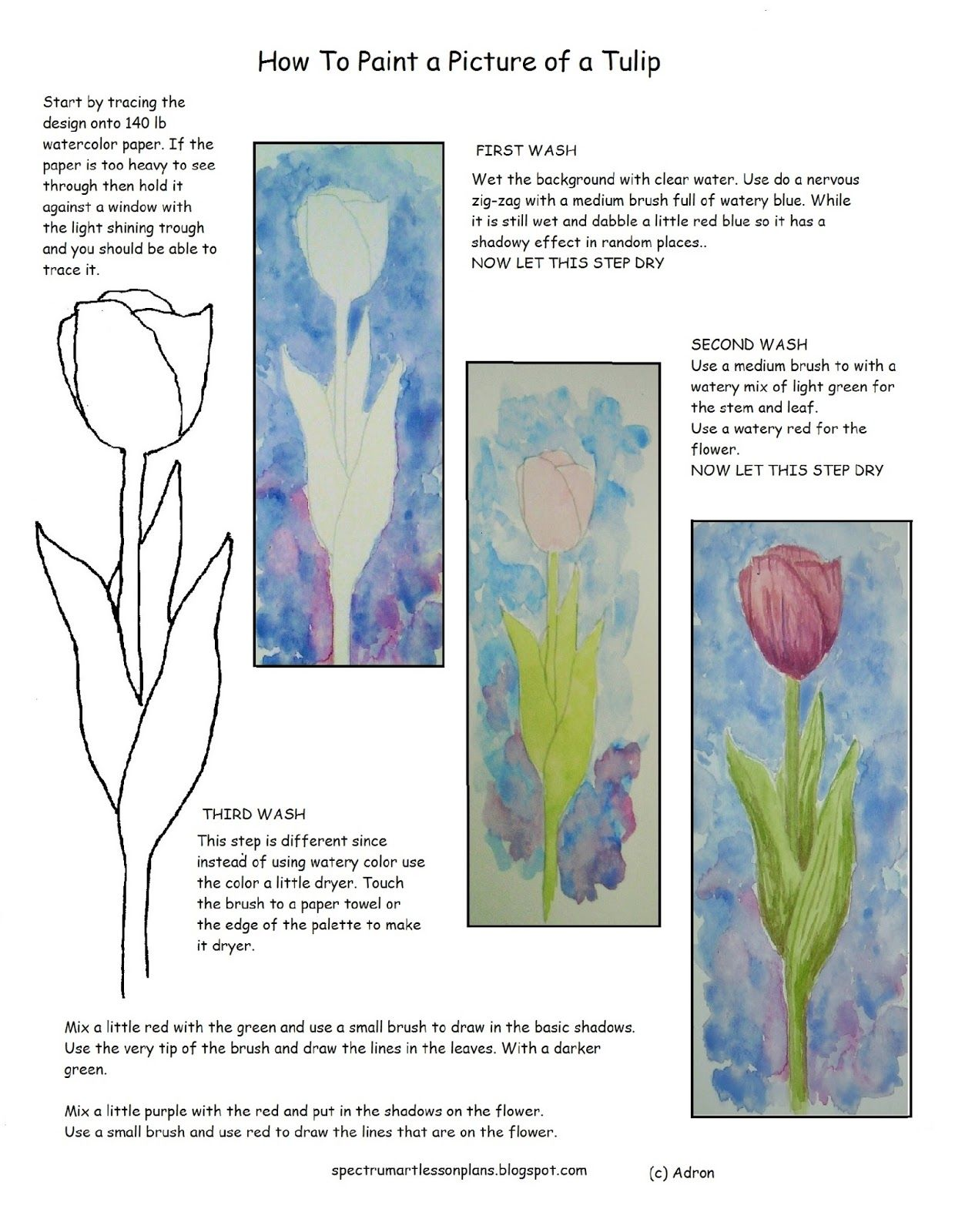 Adron S Art Lesson Plans Printable How To Paint A Picture