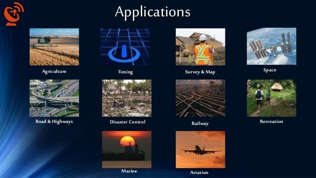 Tma Gps Vehicle Tracking Applications Gps Vehicle