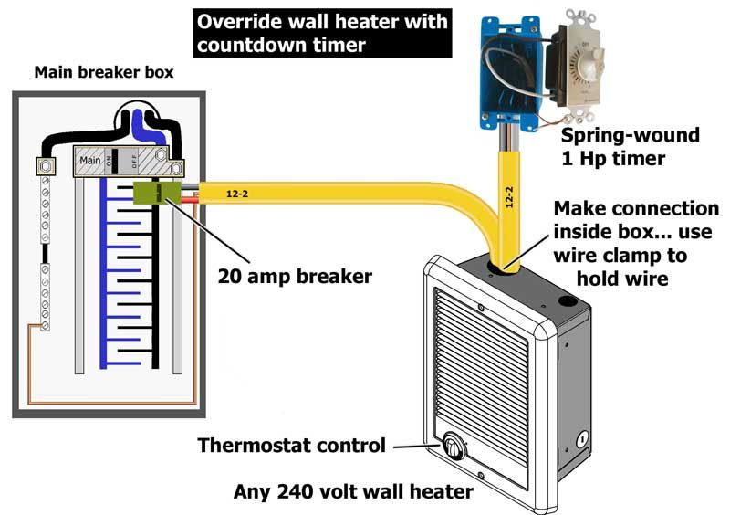 Pin by Gene Haynes on DIY water heater Bathroom heater