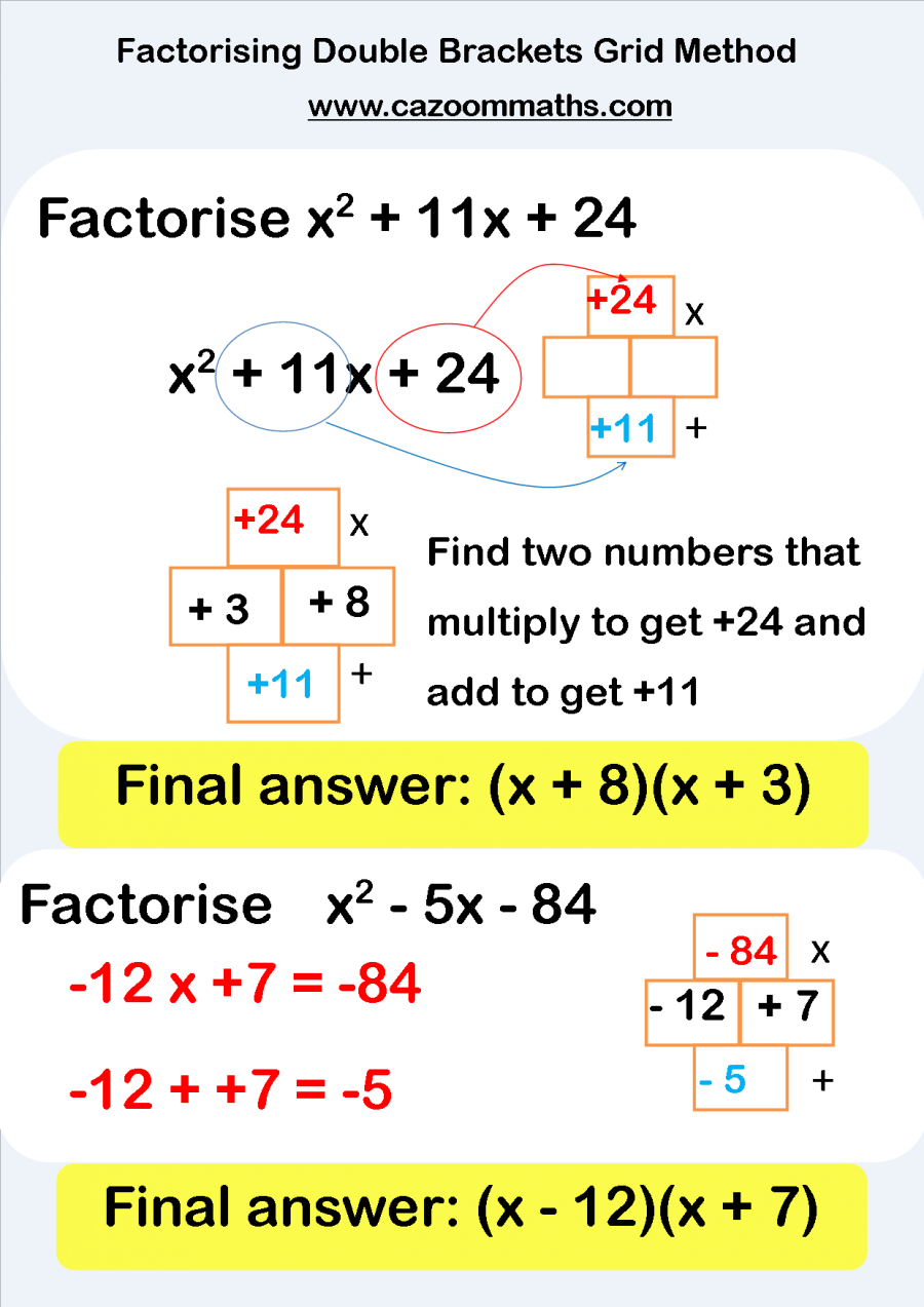 Fun Algebra Worksheets Ks3 And Ks4 Algebra Maths Resources Maths Solutions Algebra Worksheets Studying Math