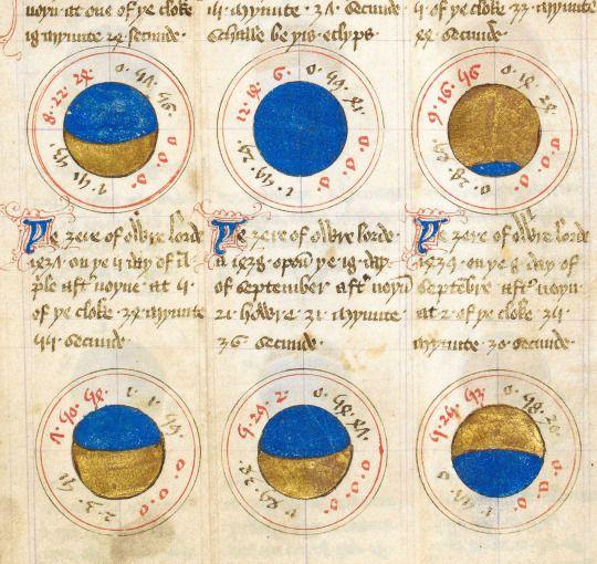 Almanacs Yearbooks: Solar Eclipses Physician's Almanac, England Ca. 1430-1431