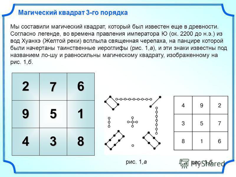 Конспект урока математики в 1 классе по теме задачи на нахождение целого и части