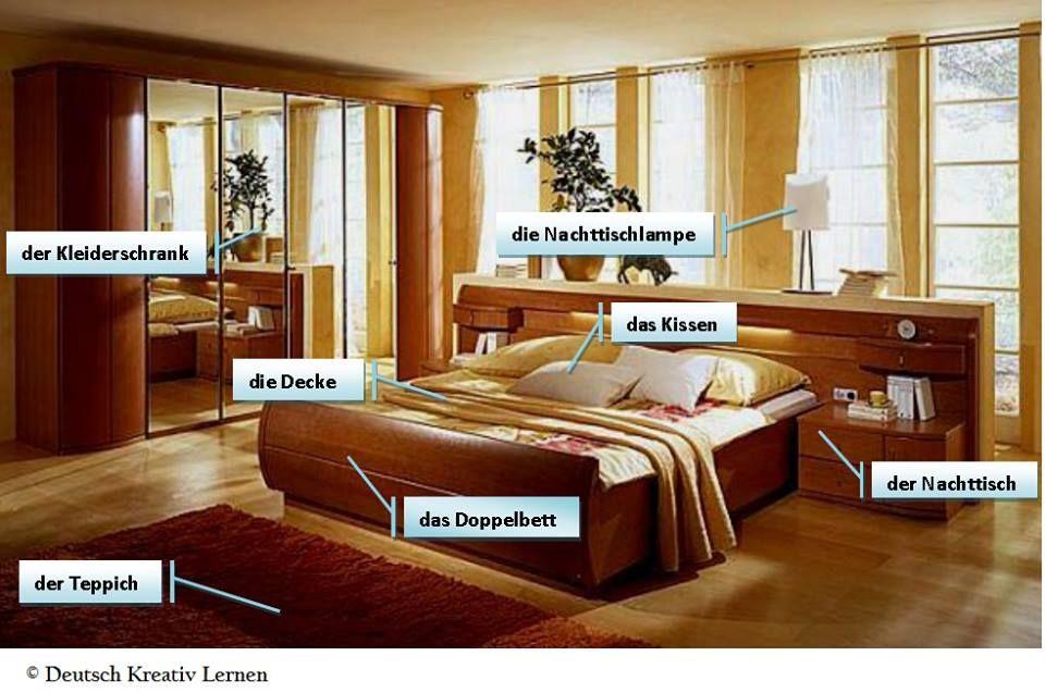 Das Schlafzimmer | niemiecki | Pinterest | German