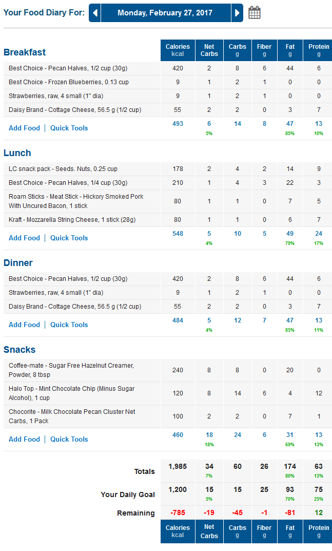 MyFitnessPal Low Carb Food Diary with Net Carbs: http://www.travelinglowcarb.com/15968/low-carb-meals-and-snacks