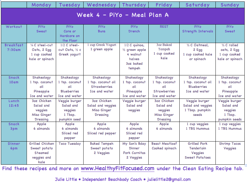 3 Week Diet Plan All You Need To Know About