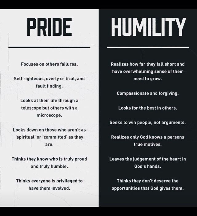 Pride Vs Humility Jw Org To Find Answers To Your Bible Questions And Watch Videos For Kids Teens And Adults In 800 La Humility Quotes Humility Humble Quotes