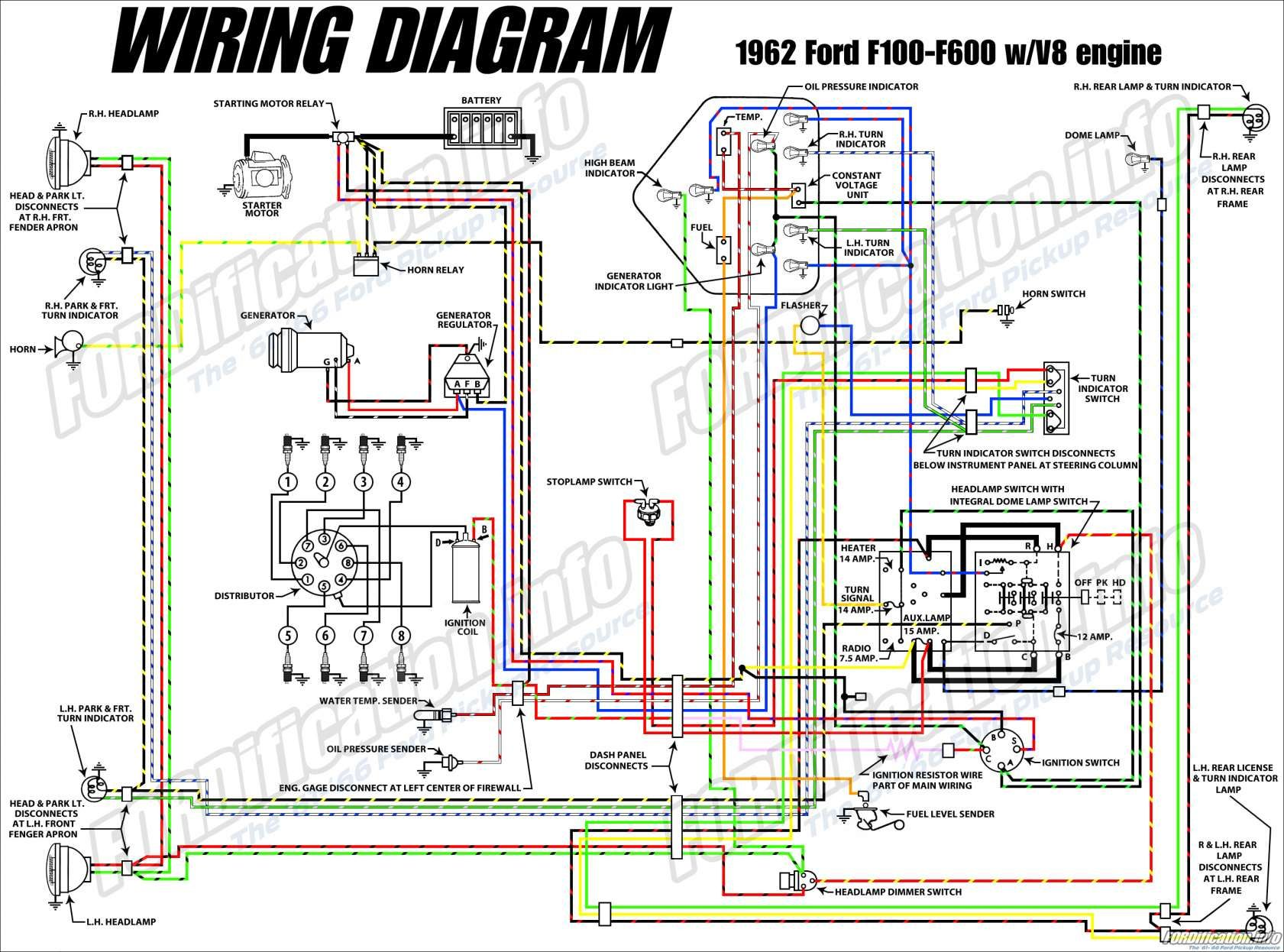 Electric Wiring Diagram Instrument Panel Chevy Trucks 1963 Chevy Truck Chevy C10