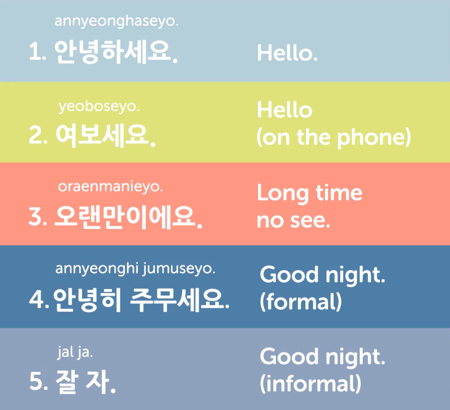 Top 25 Useful Korean Phrases Korean Phrases Korean Language Korean Words